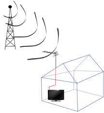 tv naziemna