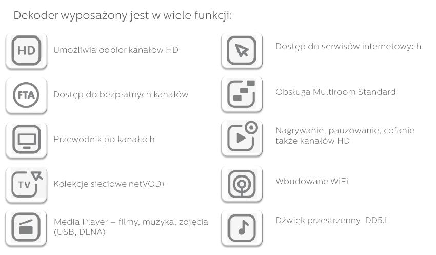 funkcje wifibox